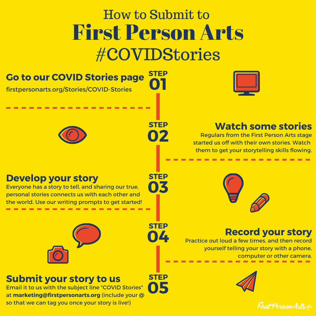 Submit to COVID Stories final 3_27 (2)